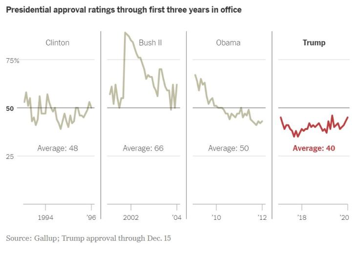 approval-chart